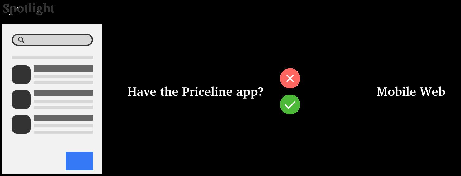 flow-priceline-1